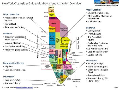 New-York-City-Tourist-Map